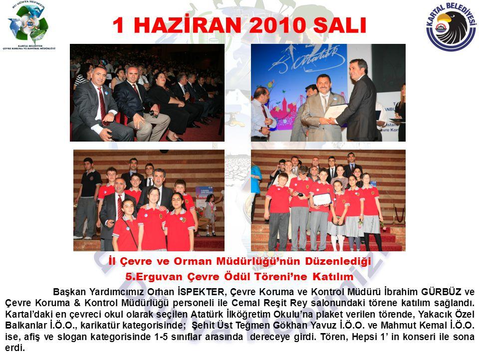 7 HAZİRAN 2010 PAZARTESİ Çevre Koruma&Kontrol Müdürlüğü personeli tarafından fidan talep eden okullara fidan dağıtımı yapıldı.