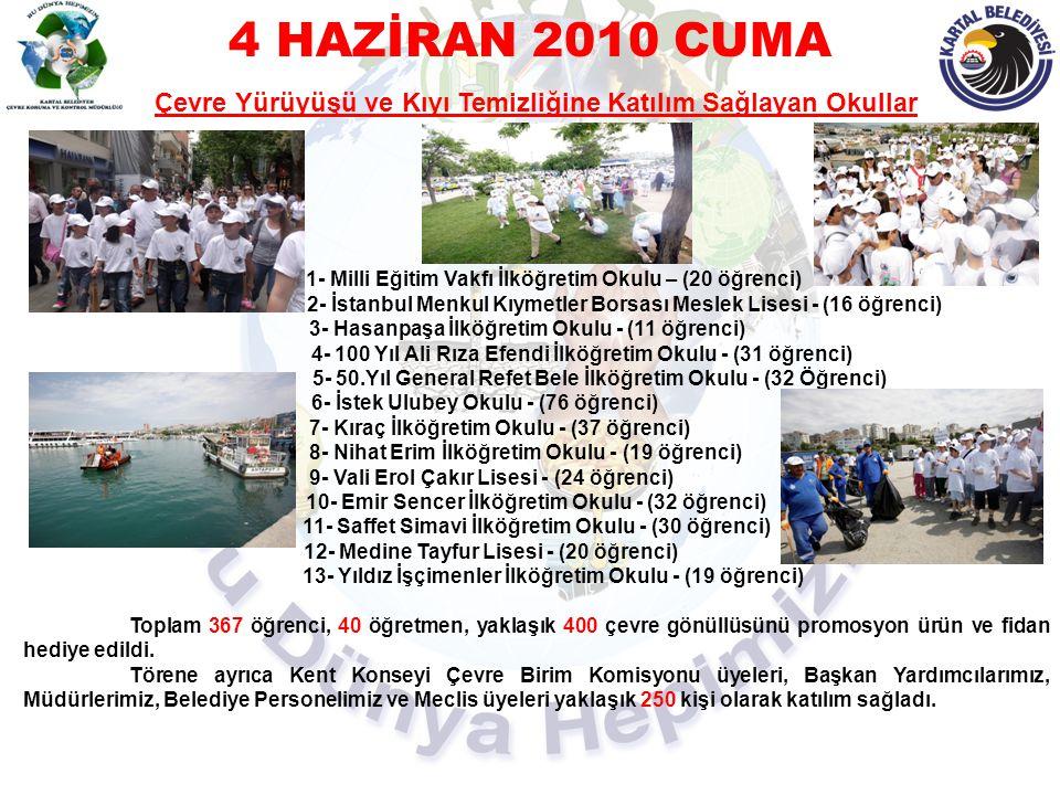 4 HAZİRAN 2010 CUMA Çevre Yürüyüşü ve Kıyı Temizliğine Katılım Sağlayan Okullar 1- Milli Eğitim Vakfı İlköğretim Okulu – (20 öğrenci) 2- İstanbul Menk