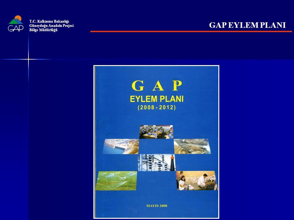 GAP EYLEM PLANI T.C. Kalkınma Bakanlığı Güneydoğu Anadolu Projesi Bölge Müdürlüğü