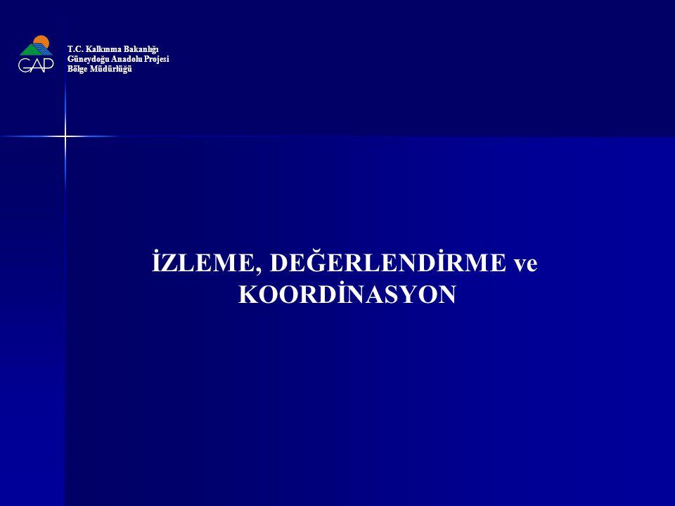 İZLEME, DEĞERLENDİRME ve KOORDİNASYON T.C.
