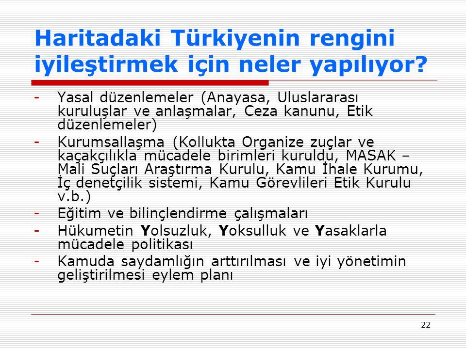 22 Haritadaki Türkiyenin rengini iyileştirmek için neler yapılıyor? -Yasal düzenlemeler (Anayasa, Uluslararası kuruluşlar ve anlaşmalar, Ceza kanunu,