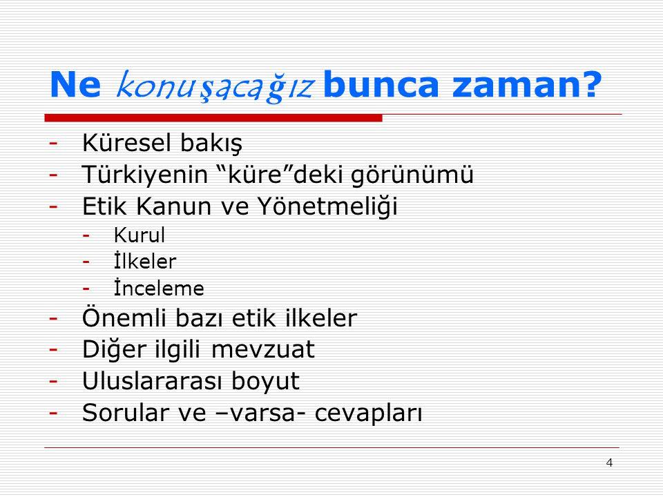 """4 Ne konu ş aca ğ ız bunca zaman? -Küresel bakış -Türkiyenin """"küre""""deki görünümü -Etik Kanun ve Yönetmeliği -Kurul -İlkeler -İnceleme -Önemli bazı eti"""