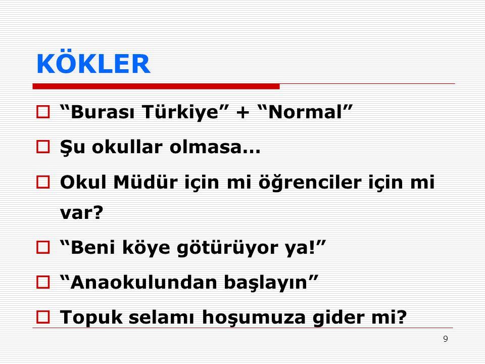 """9 KÖKLER  """"Burası Türkiye"""" + """"Normal""""  Şu okullar olmasa…  Okul Müdür için mi öğrenciler için mi var?  """"Beni köye götürüyor ya!""""  """"Anaokulundan b"""