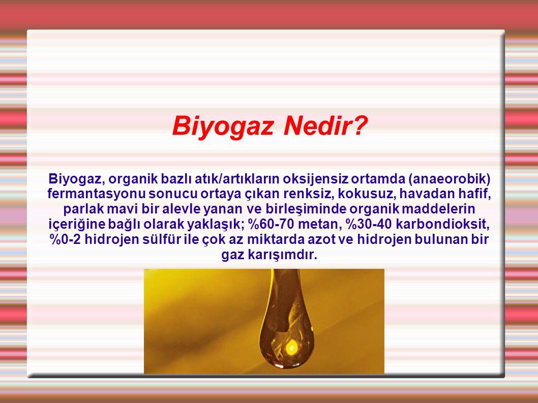Biyogaz Nedir? Biyogaz, organik bazlı atık/artıkların oksijensiz ortamda (anaeorobik) fermantasyonu sonucu ortaya çıkan renksiz, kokusuz, havadan hafi