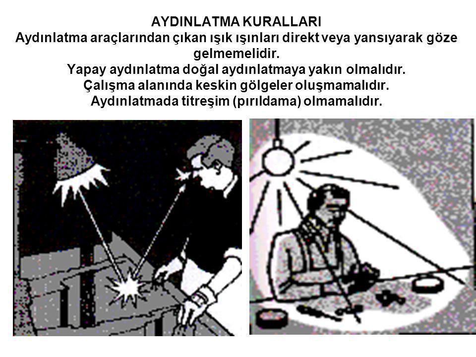 AYDINLATMA KURALLARI Aydınlatma araçlarından çıkan ışık ışınları direkt veya yansıyarak göze gelmemelidir. Yapay aydınlatma doğal aydınlatmaya yakın o