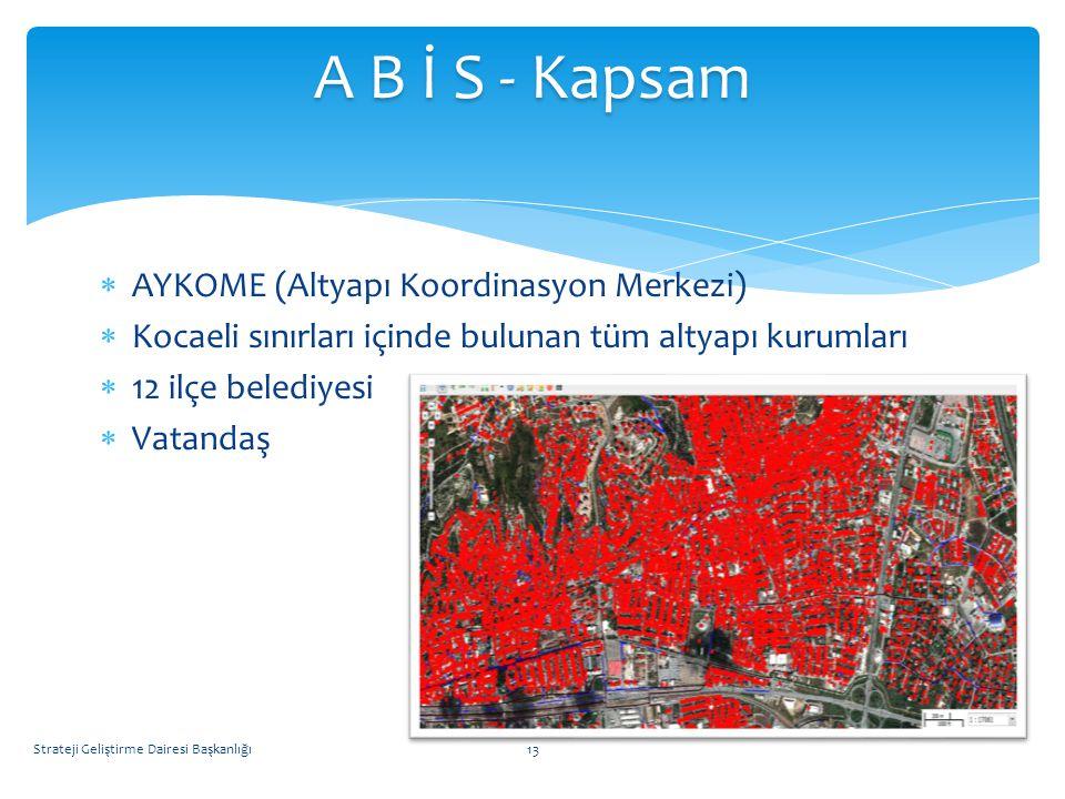  AYKOME (Altyapı Koordinasyon Merkezi)  Kocaeli sınırları içinde bulunan tüm altyapı kurumları  12 ilçe belediyesi  Vatandaş 13Strateji Geliştirme