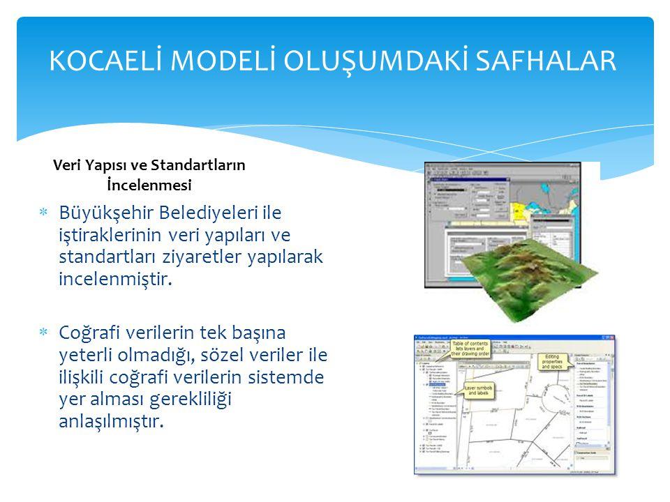  Büyükşehir Belediyeleri ile iştiraklerinin veri yapıları ve standartları ziyaretler yapılarak incelenmiştir.  Coğrafi verilerin tek başına yeterli