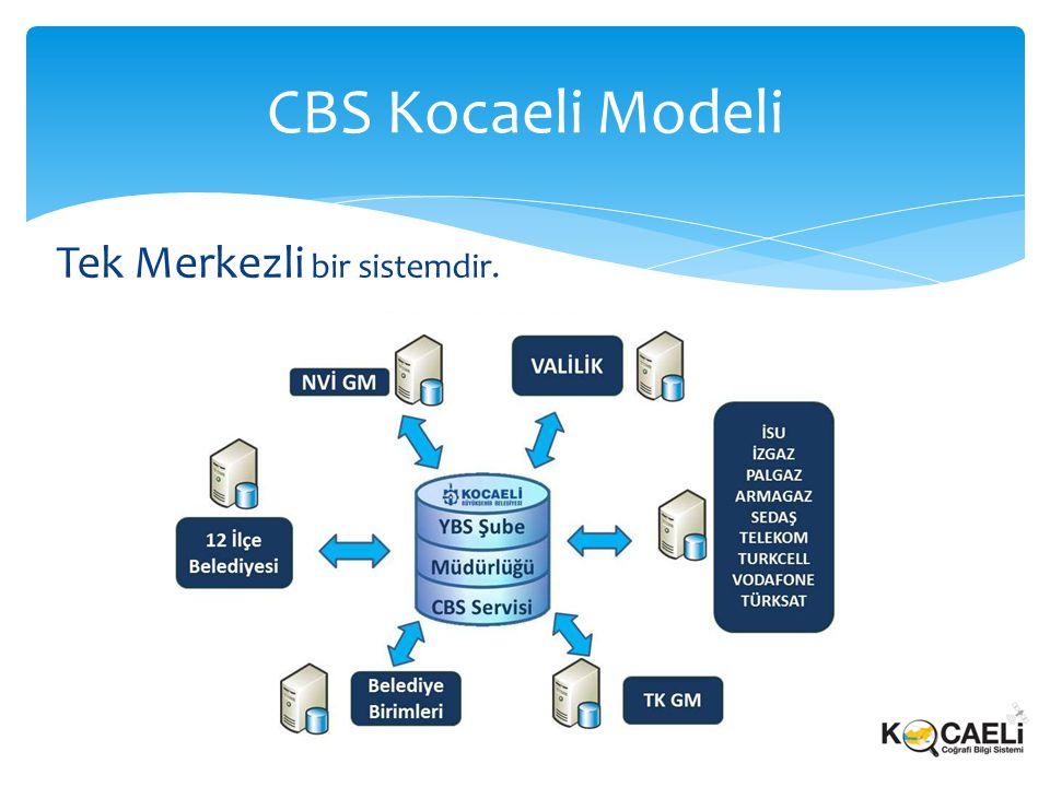 Tek Merkezli bir sistemdir. CBS Kocaeli Modeli