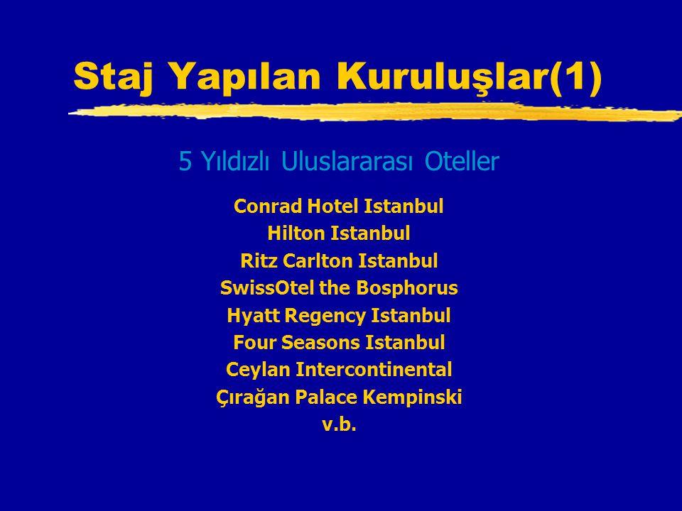 Staj Yapılan Kuruluşlar(1) 5 Yıldızlı Uluslararası Oteller Conrad Hotel Istanbul Hilton Istanbul Ritz Carlton Istanbul SwissOtel the Bosphorus Hyatt R
