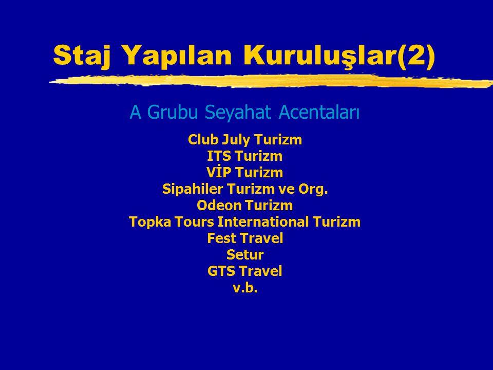 Staj Yapılan Kuruluşlar(2) A Grubu Seyahat Acentaları Club July Turizm ITS Turizm VİP Turizm Sipahiler Turizm ve Org. Odeon Turizm Topka Tours Interna