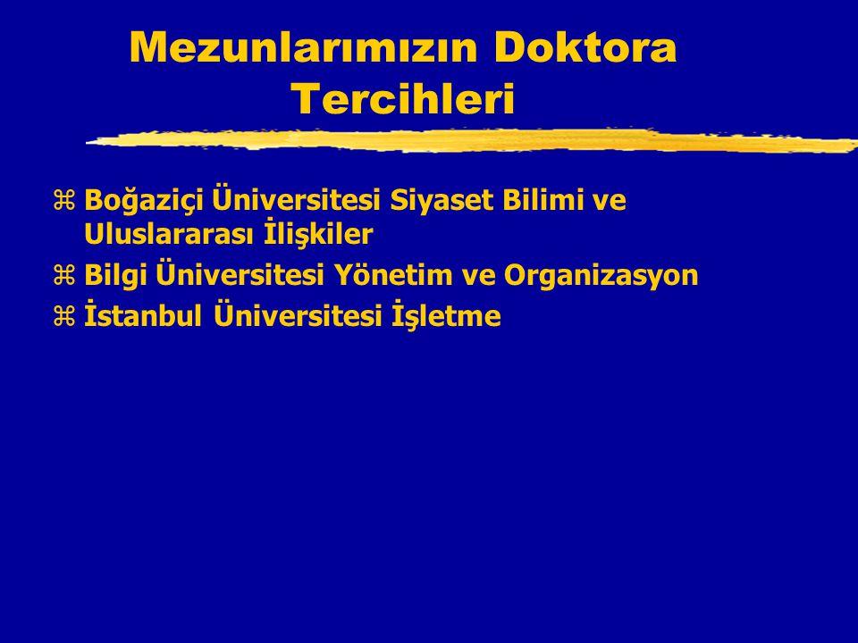 Mezunlarımızın Doktora Tercihleri zBoğaziçi Üniversitesi Siyaset Bilimi ve Uluslararası İlişkiler zBilgi Üniversitesi Yönetim ve Organizasyon zİstanbu
