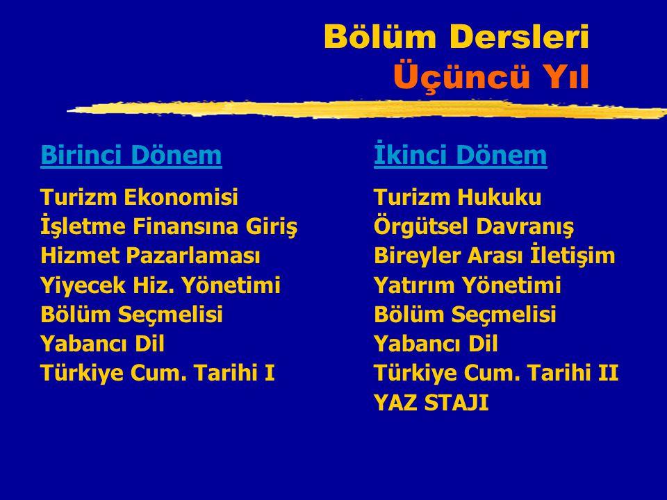 Uygulama Gezileri zBelli derslerle bağlantılı olmak üzere İstanbul gezileri zTürkiye'nin turizm potansiyelini ve varolan sorunları yerinde görmek üzere yurtiçi geziler
