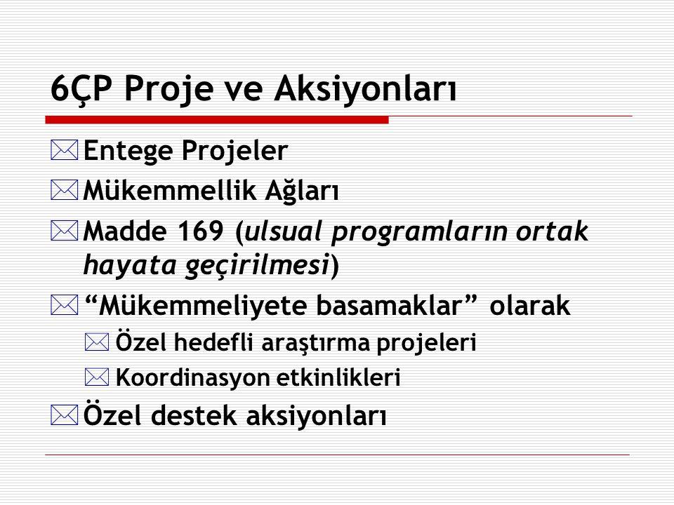 """6ÇP Proje ve Aksiyonları *Entege Projeler *Mükemmellik Ağları *Madde 169 (ulsual programların ortak hayata geçirilmesi) *""""Mükemmeliyete basamaklar"""" ol"""