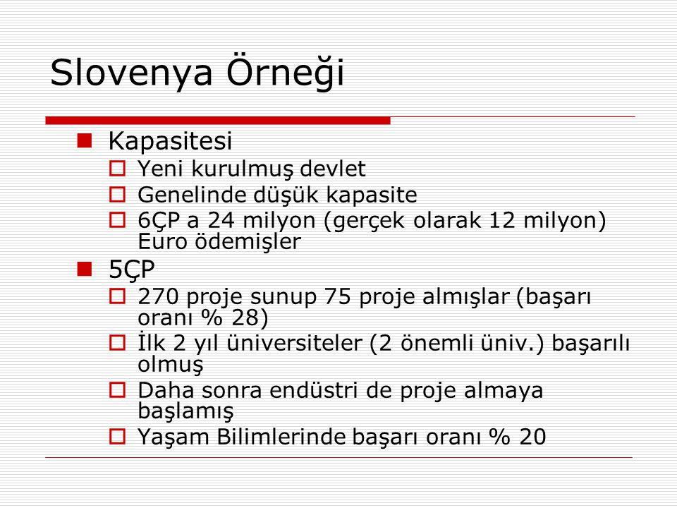 Slovenya Örneği Kapasitesi  Yeni kurulmuş devlet  Genelinde düşük kapasite  6ÇP a 24 milyon (gerçek olarak 12 milyon) Euro ödemişler 5ÇP  270 proj