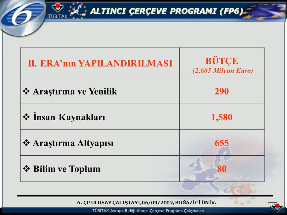 6. ÇP ULUSAY ÇALIŞTAYI,06/09/2002, BOĞAZİÇİ ÜNİV. ALTINCI ÇERÇEVE PROGRAMI (FP6) II. ERA'nın YAPILANDIRILMASI BÜTÇE (2,605 Milyon Euro)  Araştırma ve
