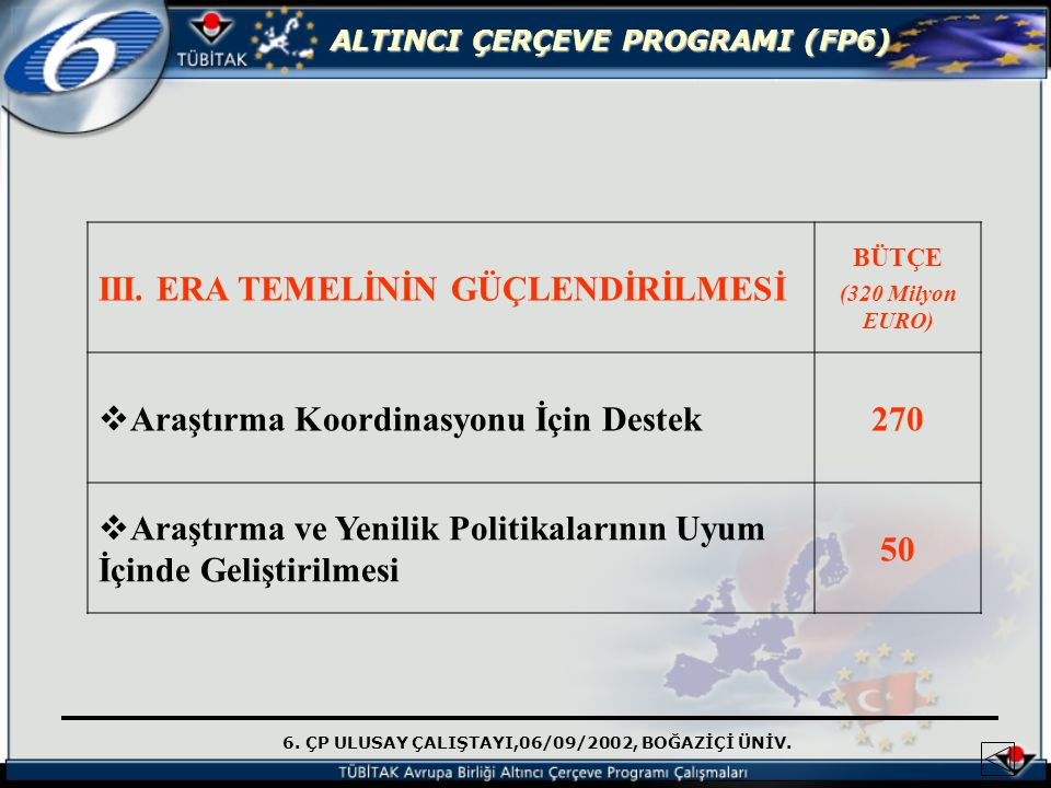 6. ÇP ULUSAY ÇALIŞTAYI,06/09/2002, BOĞAZİÇİ ÜNİV. ALTINCI ÇERÇEVE PROGRAMI (FP6) III. ERA TEMELİNİN GÜÇLENDİRİLMESİ BÜTÇE (320 Milyon EURO)  Araştırm