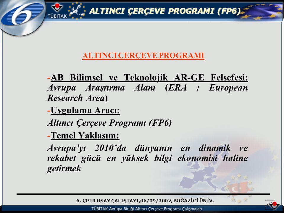 6. ÇP ULUSAY ÇALIŞTAYI,06/09/2002, BOĞAZİÇİ ÜNİV. ALTINCI ÇERÇEVE PROGRAMI (FP6) ALTINCI ÇERÇEVE PROGRAMI -AB Bilimsel ve Teknolojik AR-GE Felsefesi: