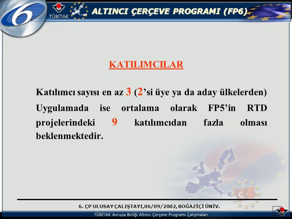6. ÇP ULUSAY ÇALIŞTAYI,06/09/2002, BOĞAZİÇİ ÜNİV. ALTINCI ÇERÇEVE PROGRAMI (FP6) KATILIMCILAR Katılımcı sayısı en az 3 ( 2 'si üye ya da aday ülkelerd
