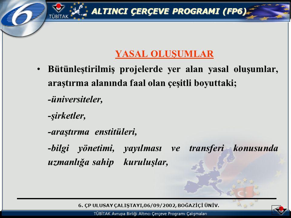 6. ÇP ULUSAY ÇALIŞTAYI,06/09/2002, BOĞAZİÇİ ÜNİV. ALTINCI ÇERÇEVE PROGRAMI (FP6) YASAL OLUŞUMLAR Bütünleştirilmiş projelerde yer alan yasal oluşumlar,