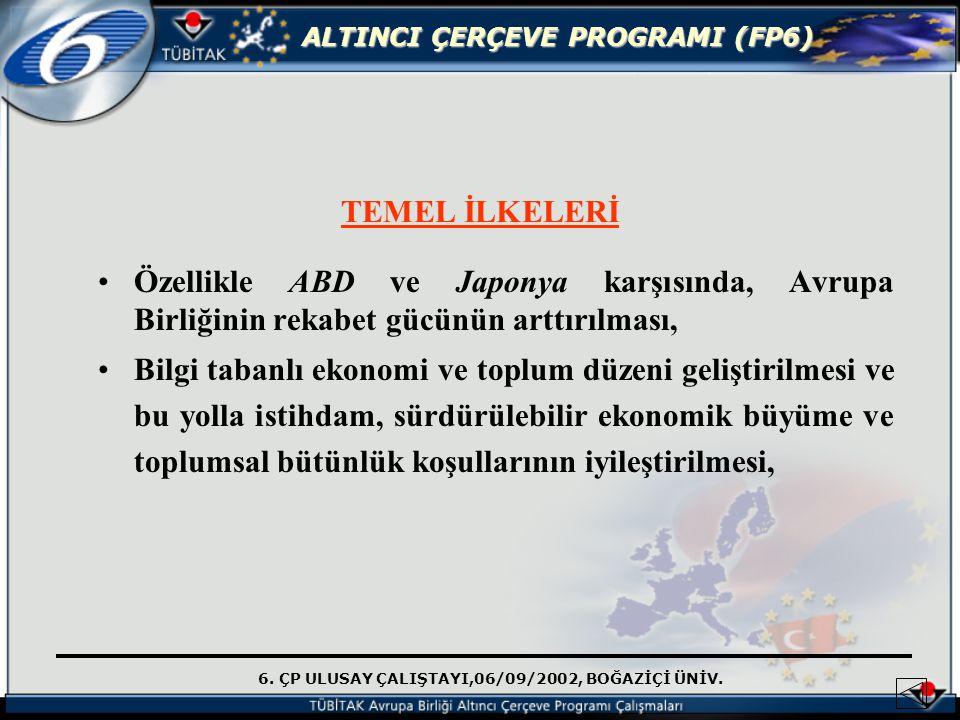 6. ÇP ULUSAY ÇALIŞTAYI,06/09/2002, BOĞAZİÇİ ÜNİV. ALTINCI ÇERÇEVE PROGRAMI (FP6) TEMEL İLKELERİ Özellikle ABD ve Japonya karşısında, Avrupa Birliğinin