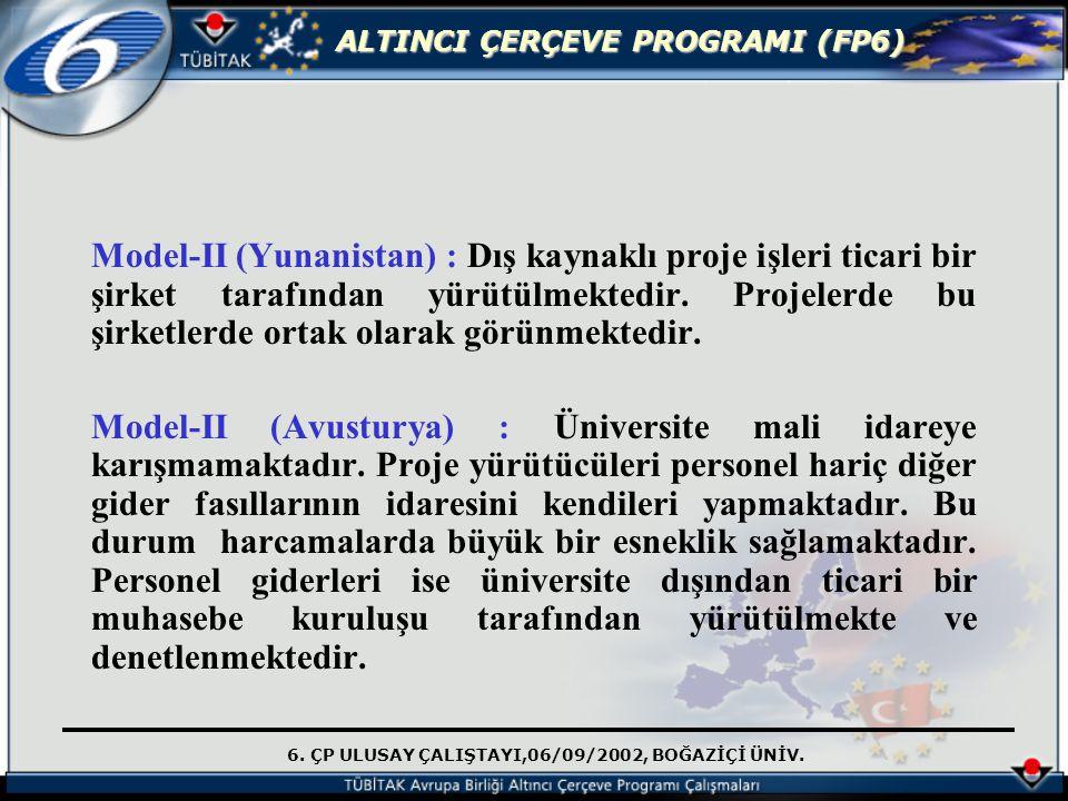 6. ÇP ULUSAY ÇALIŞTAYI,06/09/2002, BOĞAZİÇİ ÜNİV. ALTINCI ÇERÇEVE PROGRAMI (FP6) Model-II (Yunanistan) : Dış kaynaklı proje işleri ticari bir şirket t