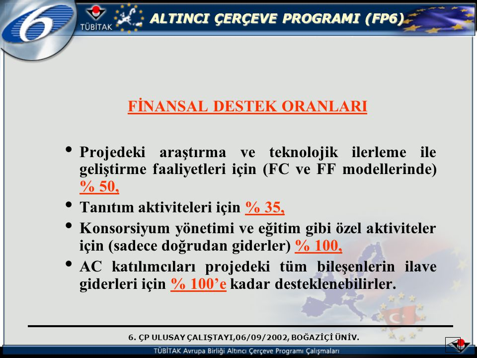 6. ÇP ULUSAY ÇALIŞTAYI,06/09/2002, BOĞAZİÇİ ÜNİV. ALTINCI ÇERÇEVE PROGRAMI (FP6) FİNANSAL DESTEK ORANLARI Projedeki araştırma ve teknolojik ilerleme i