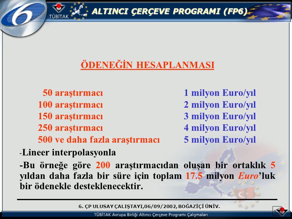 6. ÇP ULUSAY ÇALIŞTAYI,06/09/2002, BOĞAZİÇİ ÜNİV. ALTINCI ÇERÇEVE PROGRAMI (FP6) ÖDENEĞİN HESAPLANMASI 50 araştırmacı1 milyon Euro/yıl 100 araştırmacı