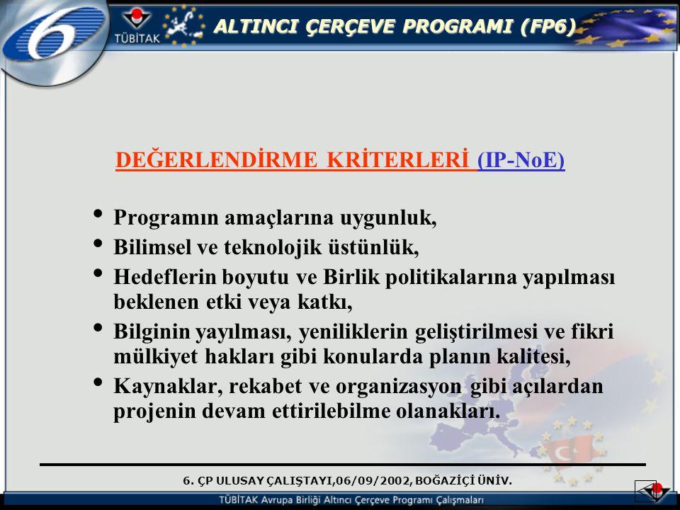 6. ÇP ULUSAY ÇALIŞTAYI,06/09/2002, BOĞAZİÇİ ÜNİV. ALTINCI ÇERÇEVE PROGRAMI (FP6) DEĞERLENDİRME KRİTERLERİ (IP-NoE) Programın amaçlarına uygunluk, Bili