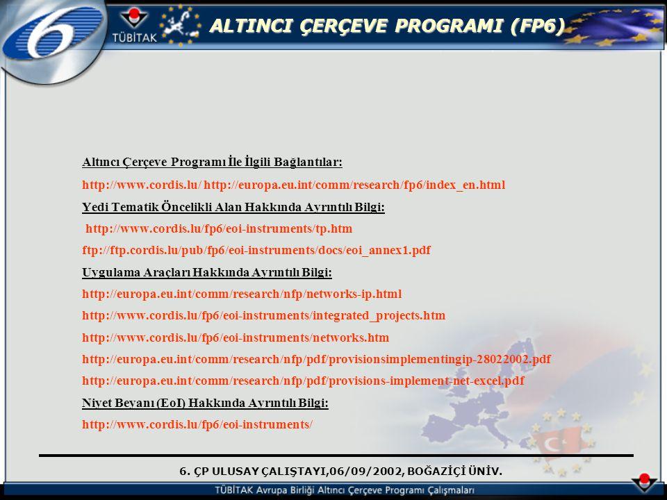 6. ÇP ULUSAY ÇALIŞTAYI,06/09/2002, BOĞAZİÇİ ÜNİV. ALTINCI ÇERÇEVE PROGRAMI (FP6) Altıncı Çerçeve Programı İle İlgili Bağlantılar: http://www.cordis.lu