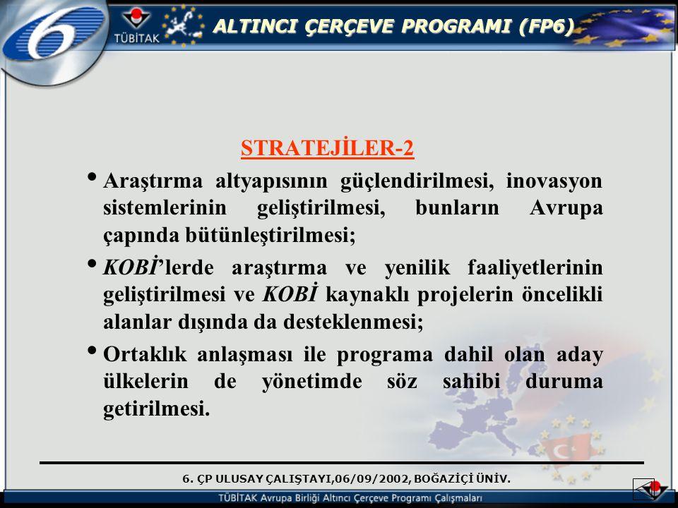 6. ÇP ULUSAY ÇALIŞTAYI,06/09/2002, BOĞAZİÇİ ÜNİV. ALTINCI ÇERÇEVE PROGRAMI (FP6) STRATEJİLER-2 Araştırma altyapısının güçlendirilmesi, inovasyon siste