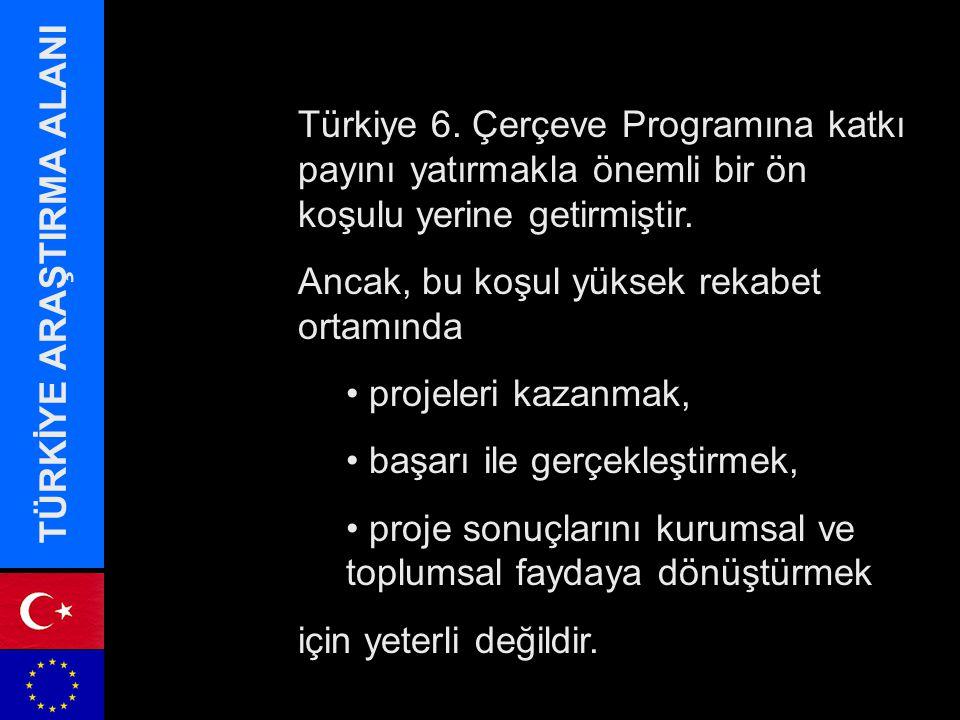 Türkiye 6. Çerçeve Programına katkı payını yatırmakla önemli bir ön koşulu yerine getirmiştir.