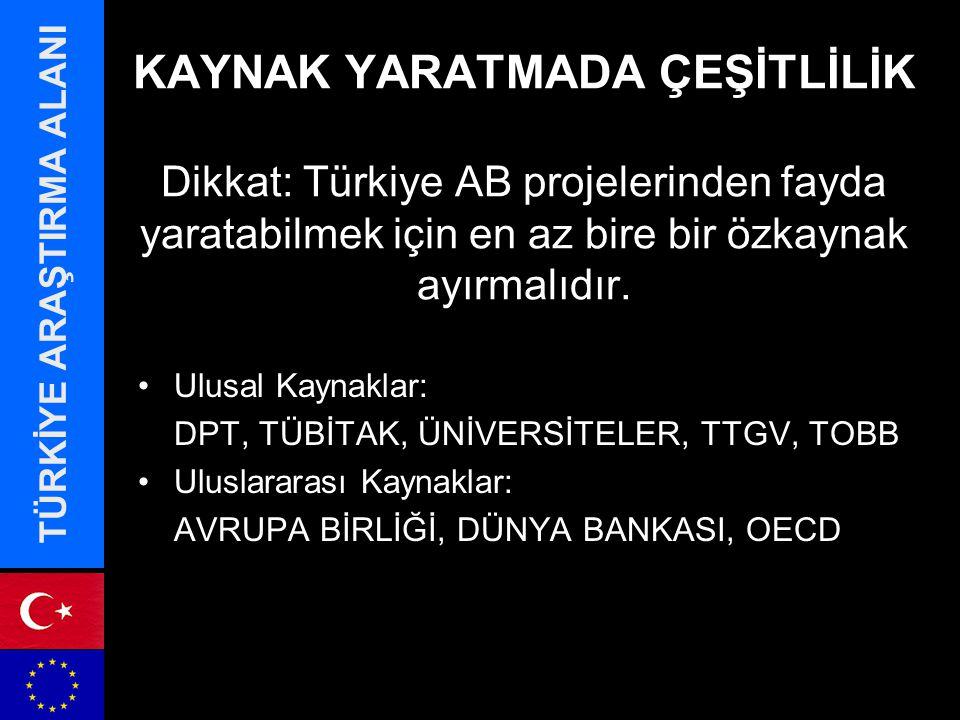 KAYNAK YARATMADA ÇEŞİTLİLİK Dikkat: Türkiye AB projelerinden fayda yaratabilmek için en az bire bir özkaynak ayırmalıdır.