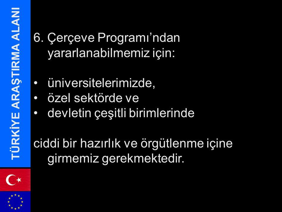 Bu örgütlenme, Avrupa Araştırma Alanı (ERA)nın bir alt sistemi olan Türkiye Araştırma Alanı 'dır TÜRKİYE ARAŞTIRMA ALANI