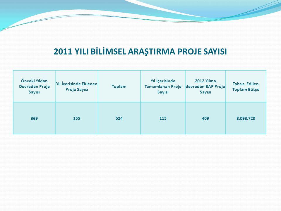 2011 YILI BİLİMSEL ARAŞTIRMA PROJE SAYISI Önceki Yıldan Devreden Proje Sayısı Yıl İçerisinde Eklenen Proje Sayısı Toplam Yıl İçerisinde Tamamlanan Proje Sayısı 2012 Yılına devreden BAP Proje Sayısı Tahsis Edilen Toplam Bütçe 3691555241154098.093.729