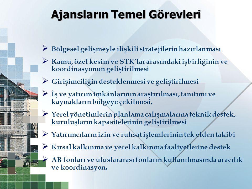 2010-2013 İstanbul Bölge Planı Gelişme Eksenleri ve Stratejik Amaçları (5) ULAŞIM VE ERİŞEBİLİRLİK GELİŞME EKSENİ STRATEJİK AMAÇLARI  Farklı ulaşım türleri arasında entegrasyonun sağlanması ve dengeli bir ulaşım sisteminin geliştirilmesi  Raylı sistem ağırlıklı bir toplu taşıma sisteminin geliştirilmesi  Mevcut ulaşım altyapısının verimli kullanımı ve ulaşım talebinin etkin yönetilmesi