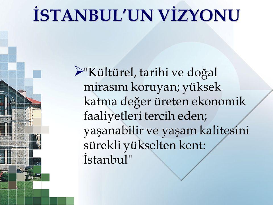 Program Öncelikleri Yaratıcı endüstrilere ilişkin: Kümelenme Girişimcilik kapasitesi ve iş geliştirme Yaratıcı insan gücü yetiştirme ve İstanbul'a çekme Yenilikçilik Farkındalık Kültür, turizm, sanayi ve diğer sektörlerle ilişkiler Kentsel mekan ve kentin sosyal yapısı ile ilişkiler Pazarlama, satış ve dağıtım mekanizmaları Fikri mülkiyet haklarının korunması