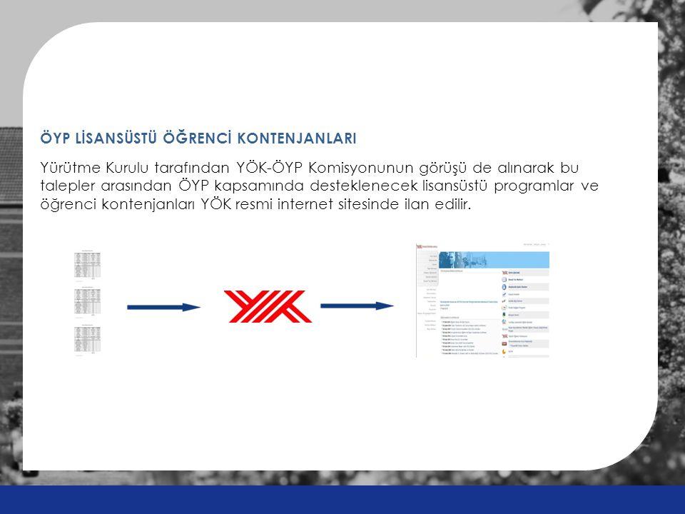 ÖYP LİSANSÜSTÜ ÖĞRENCİ KONTENJANLARI Yürütme Kurulu tarafından YÖK-ÖYP Komisyonunun görüşü de alınarak bu talepler arasından ÖYP kapsamında desteklenecek lisansüstü programlar ve öğrenci kontenjanları YÖK resmi internet sitesinde ilan edilir.