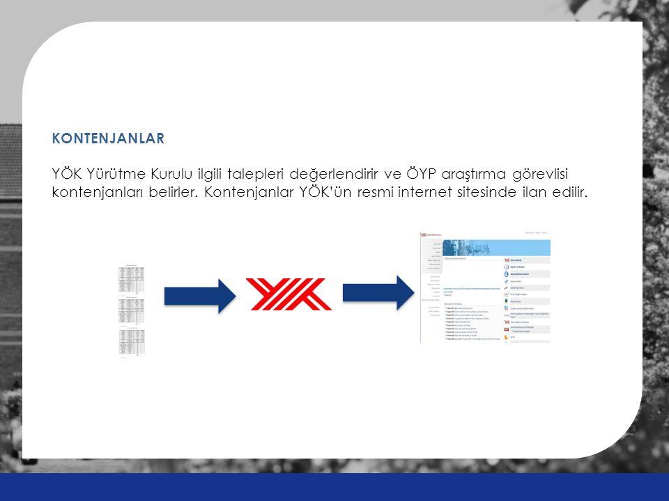 KONTENJANLAR YÖK Yürütme Kurulu ilgili talepleri değerlendirir ve ÖYP araştırma görevlisi kontenjanları belirler.