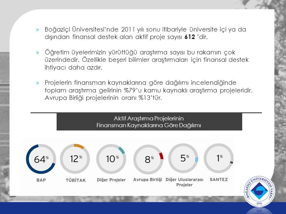 »Boğaziçi Üniversitesi'nde 2011 yılı sonu itibariyle üniversite içi ya da dışından finansal destek alan aktif proje sayısı 612 'dir. »Öğretim üyelerim