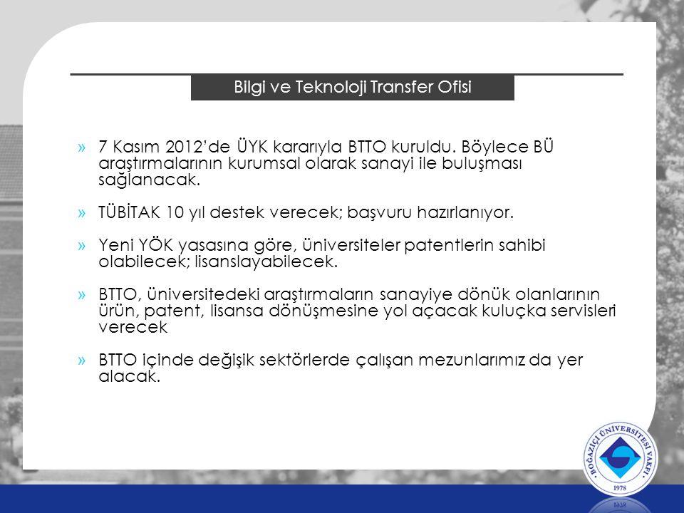 Bilgi ve Teknoloji Transfer Ofisi »7 Kasım 2012'de ÜYK kararıyla BTTO kuruldu. Böylece BÜ araştırmalarının kurumsal olarak sanayi ile buluşması sağlan