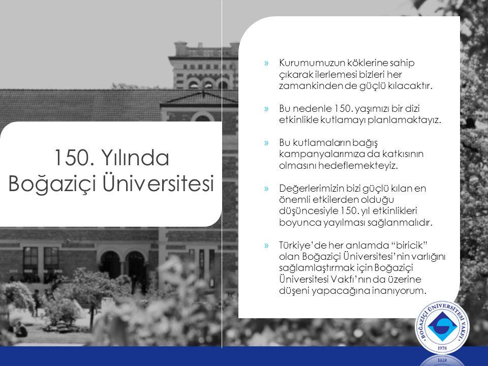 150. Yılında Boğaziçi Üniversitesi »Kurumumuzun köklerine sahip çıkarak ilerlemesi bizleri her zamankinden de güçlü kılacaktır. »Bu nedenle 150. yaşım