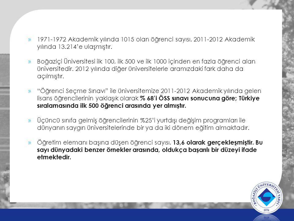 »1971-1972 Akademik yılında 1015 olan öğrenci sayısı, 2011-2012 Akademik yılında 13.214'e ulaşmıştır. »Boğaziçi Üniversitesi ilk 100, ilk 500 ve ilk 1