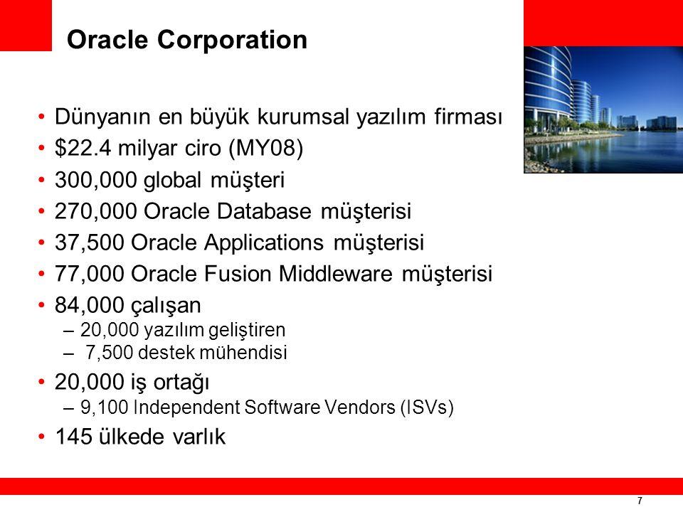 7 Oracle Corporation Dünyanın en büyük kurumsal yazılım firması $22.4 milyar ciro (MY08) 300,000 global müşteri 270,000 Oracle Database müşterisi 37,5