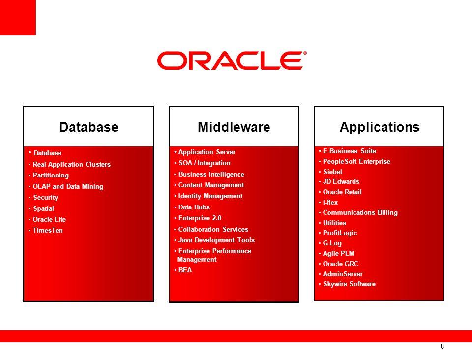 8 E-Business Suite PeopleSoft Enterprise Siebel JD Edwards Oracle Retail i-flex Communications Billing Utilities ProfitLogic G-Log Agile PLM Oracle GR