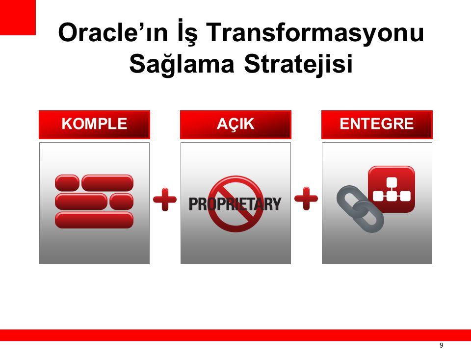 9 Oracle'ın İş Transformasyonu Sağlama Stratejisi KOMPLEAÇIKENTEGRE