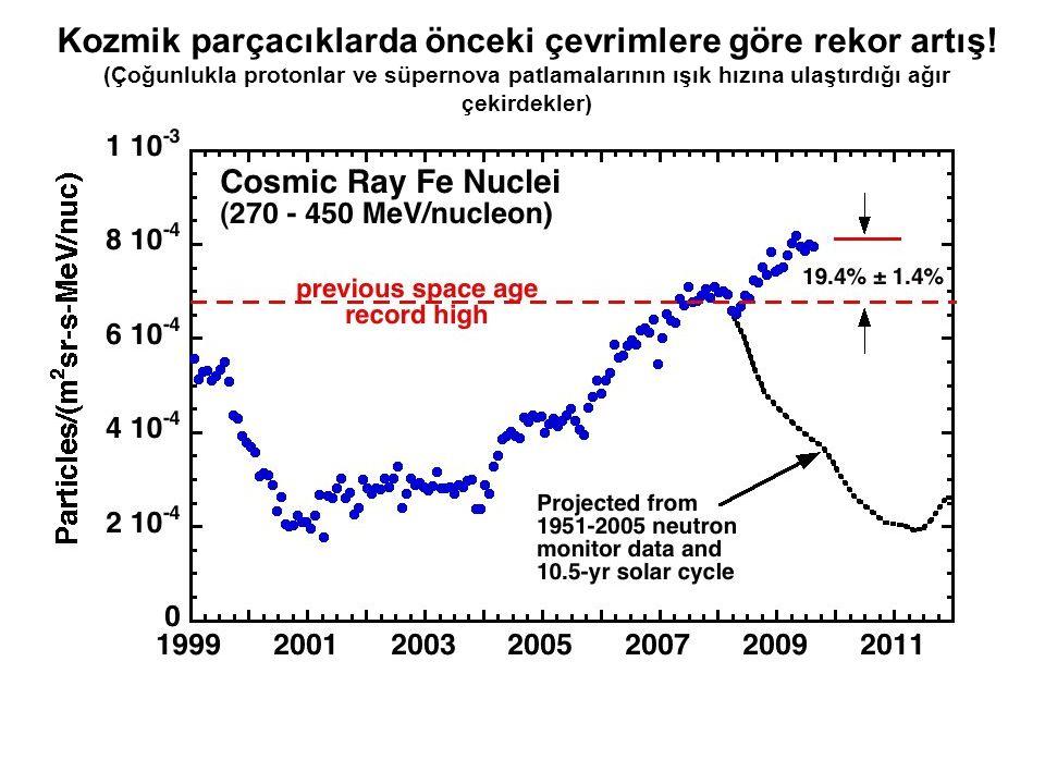 Kozmik parçacıklarda önceki çevrimlere göre rekor artış! (Çoğunlukla protonlar ve süpernova patlamalarının ışık hızına ulaştırdığı ağır çekirdekler)