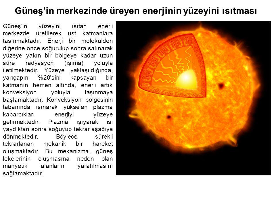 Güneş'in yüzeyini ısıtan enerji merkezde üretilerek üst katmanlara taşınmaktadır. Enerji bir molekülden diğerine önce soğurulup sonra salınarak yüzeye