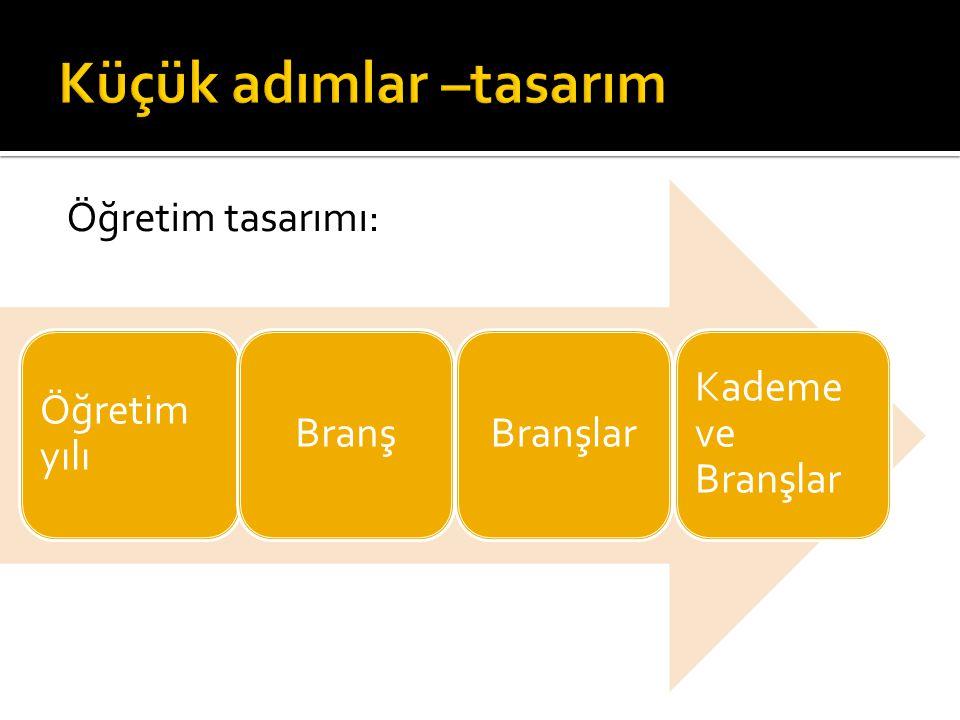 Öğretim yılı BranşBranşlar Kademe ve Branşlar Öğretim tasarımı: