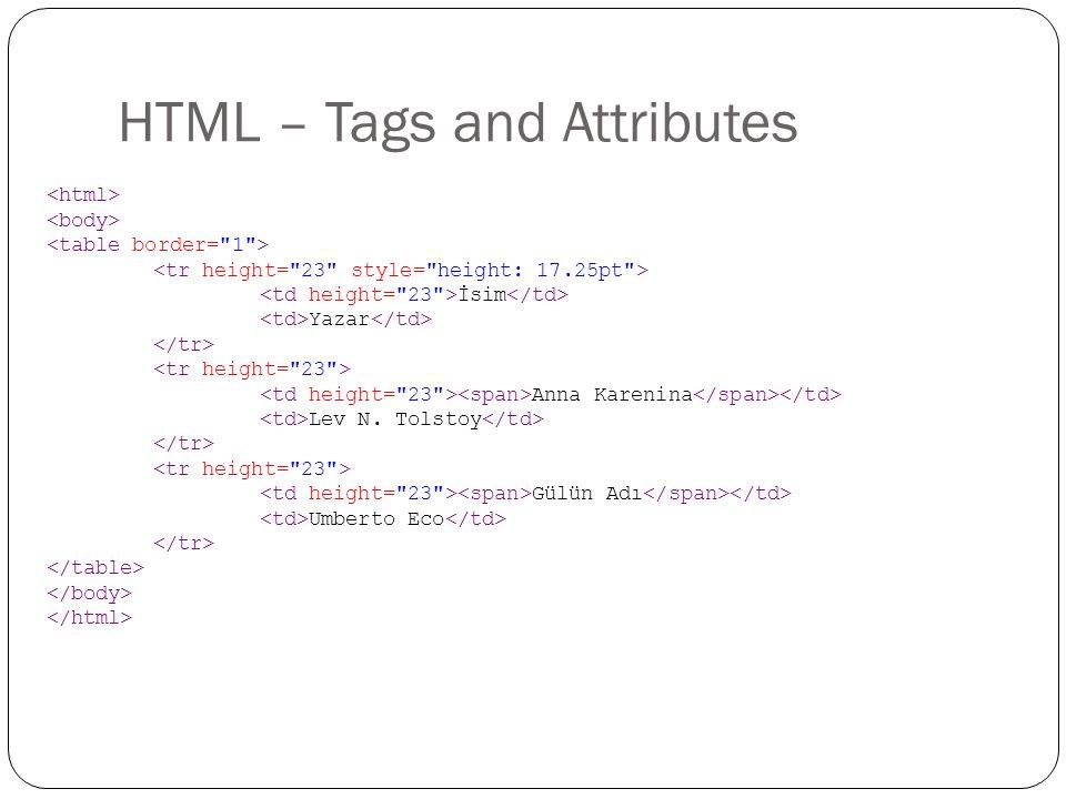HTML – Tags and Attributes İsim Yazar Anna Karenina Lev N. Tolstoy Gülün Adı Umberto Eco