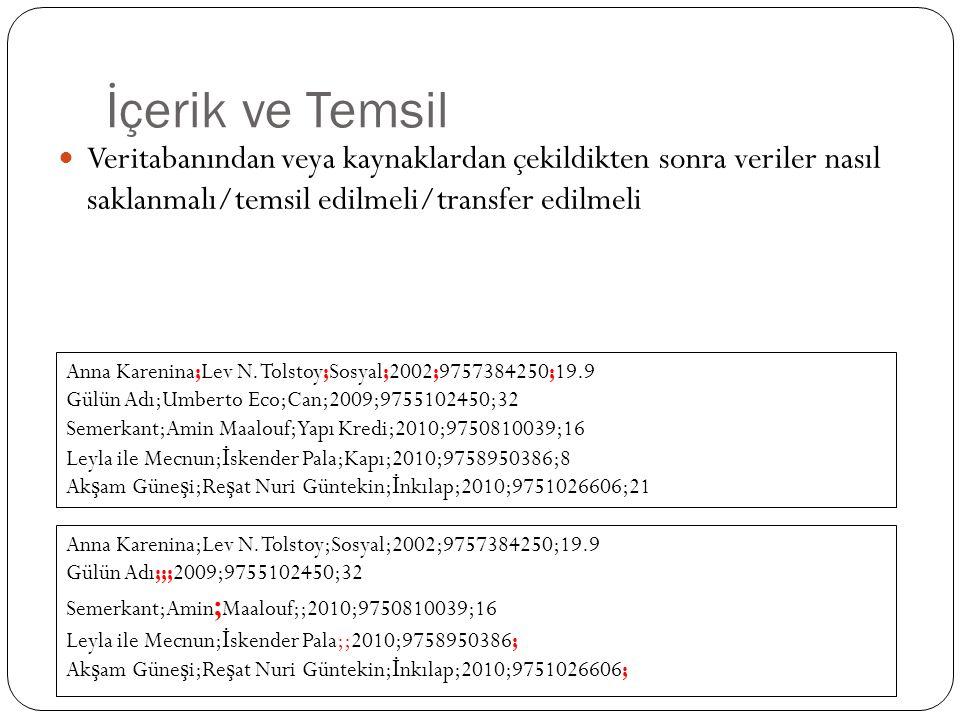 İçerik ve Temsil Veritabanından veya kaynaklardan çekildikten sonra veriler nasıl saklanmalı/temsil edilmeli/transfer edilmeli Anna Karenina;Lev N.